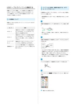 SoftBank 204SH 取扱説明書