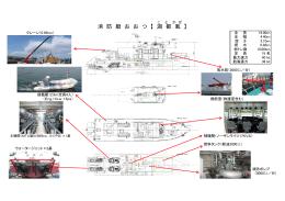 消防艇概要2(PDF:409.6KB)