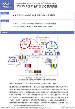 スライド 1 - 日本カラーデザイン研究所
