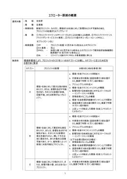 エクエーター原則の概要(PDF/190KB)