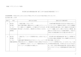 (別紙)パブリックコメント結果 第4期小金井市障害福祉計画(案)に対する
