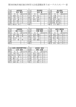 岐阜地区高校総合体育大会