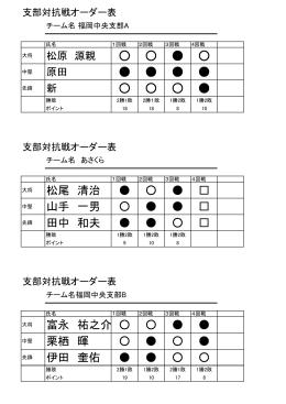 チームオーダー表
