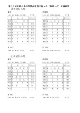 第37回和歌山県中学校剣道選手権大会