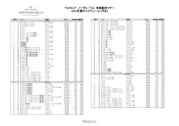 ベルモンド ノーザン・ベル 英国国内ツアー 2015年運行スケジュール(予定)