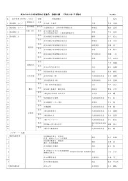 構成員(PDF) - 高知市都市整備公社