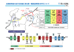 北陸新幹線の並行在来線に係る第一種鉄道事業の許可について