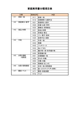 家庭実用書分類項目表
