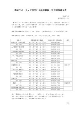 箱崎リバーサイド読売ビル移転前後:新旧電話番号表