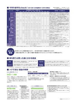 今月の金利をcheck!2015年11月適用分(11月2日現在)