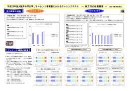 平成26年度大阪府中学生学びチャレンジ事業費にかかる