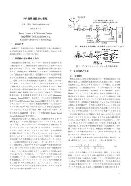 RF 受信機設計の基礎