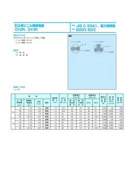 公 称 断面積 (mm2) 素線数/ 素線径 (mm) 外径 (mm) 種別 導 体 相互間