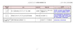 ビジネスフェア・物産展 関連情報一覧 2015年11月