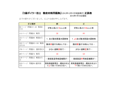 『2級ボイラー技士 徹底攻略問題集』(2012年12月15日初版発行)正誤表
