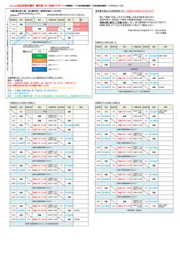 uシート付き6両固定編成 運用表(主に快速エアポート)