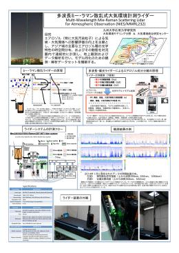 多波長ミー・ラマン散乱式大気環境計測ライダー - 応用力学研究所