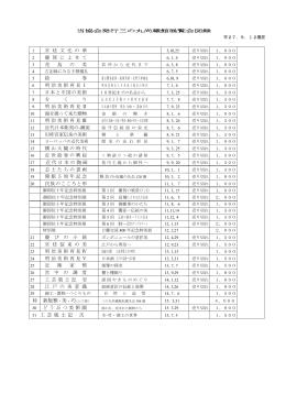 どうぶつ美術園 31 工 芸 風 土 記 弐