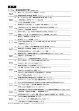 ギャラクシー賞 報道活動部門 受賞作