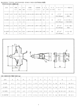 BOXER TYPE OPPOSED ENGINE(水平対向2気筒)
