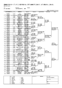 第90回 毎日オープンテニス選手権大会(男子:100万円