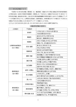 上位能力 下位能力 調査項目 心理的社会的能力 (全 14 項目) 非依存
