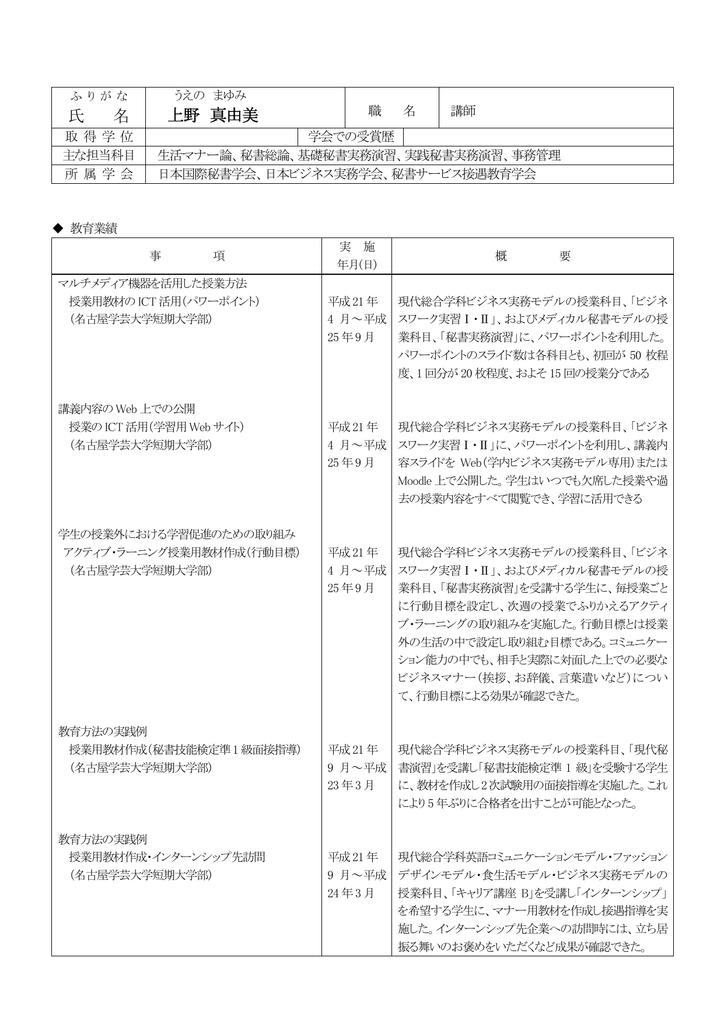 名古屋学芸大学 ファッション造形学科 偏差値