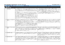 神奈川県鉄道輸送力増強促進会議 平成25年度 要望・回答