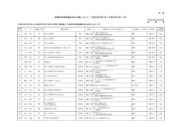 自衛官再就職状況(別表)(PDF:264KB)