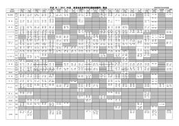 平成 26 ( 2014 )年度 東信地区高等学校運動部顧問一覧表