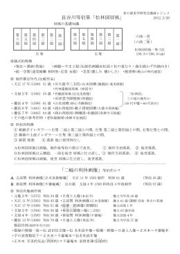 長谷川等伯筆「松林図屏風」 2012.2/26 「二幅の利休画像」等伯作か?