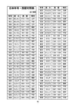 日本年号・西暦対照表