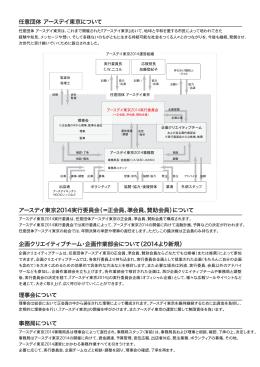 任意団体 アースデイ東京について アースデイ東京2014実行委員会