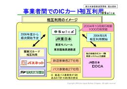 ICカード出改札システムの 導入について