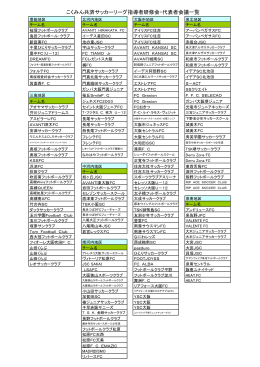 こくみん共済サッカーリーグ指導者研修会・代表者会議一覧