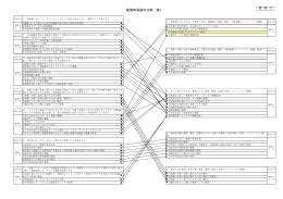 資料3(施策体系図の比較)(PDF:87KB)