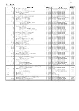 37 香川県