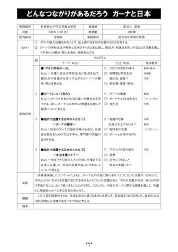 どんなつながりがあるだろう ガーナと日本(PDF/627KB)