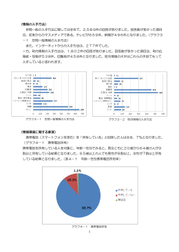 1 (情報の入手方法) 世間一般の入手方法に関しては全体で、2,589件
