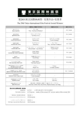 第28回東京国際映画祭 受賞作品・受賞者 - 28th Tokyo International