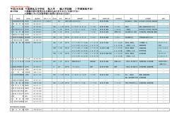 平成26年6月26日更新 - 千葉県私立中学高等学校協会