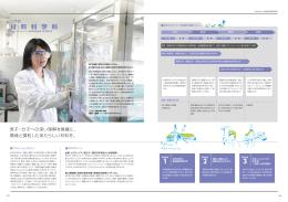 材料科学科 - 滋賀県立大学