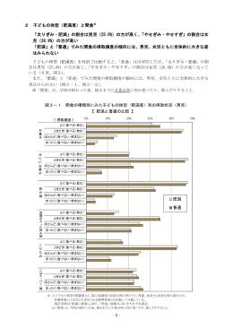 2 子どもの体型(肥満度)と間食 「太りぎみ・肥満」の割合は男児(25.0