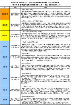 講評(屋久島森林生態系保全センター 所長 前田三文さんより)
