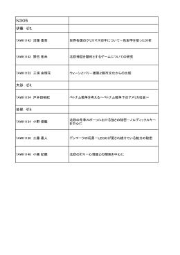 卒研題目集10(12. 18)(1)
