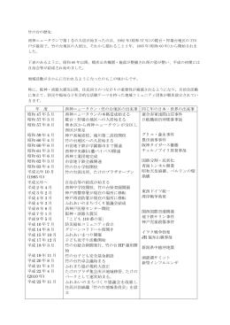 年 度 西神ニュータウン・竹の台地区の出来事 同じ年の日本・世界の