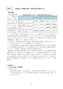 高等学校における教科指導の充実 数 学 科
