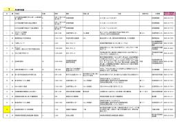 月行事予定表 H27年夏季企画展「侍から神へ‐山家清兵 衛‐」開催中 5 9