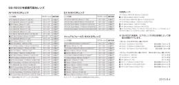 SB-R200を装着可能なレンズ(PDF)