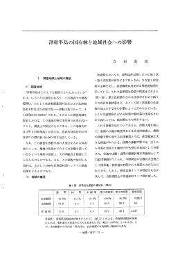 津軽半島の国有林と地域社会への影響